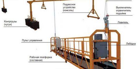 Подъемник фасадный ZLP-630